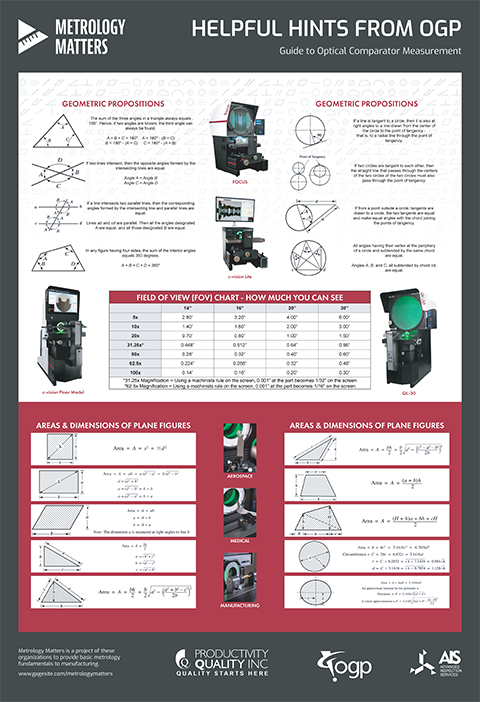 Metrology-Matters-poster_OGP-Comparator-Guide